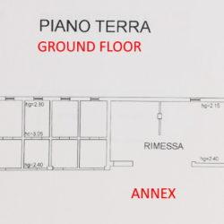 Annex_site