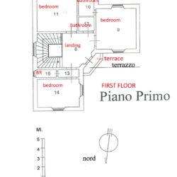 V5400TV plans 2