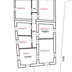 V3531 new plan