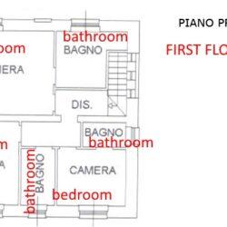 v3621ab plans 3